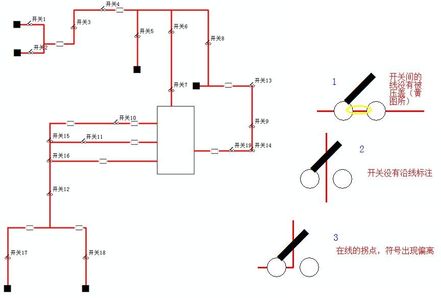 进行电力制图,是表达各输电线之间关系的最直接的